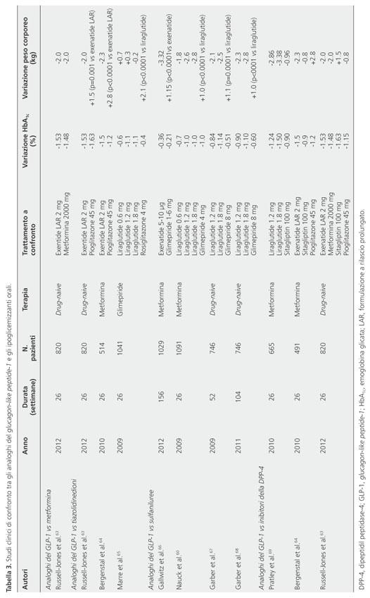 perdita di peso con metformina 1500 mg