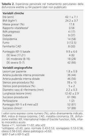 indice+internazionale+di+disfunzione+erettile+pdf