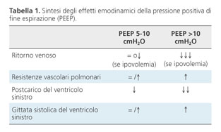 Склеротическая гипертония лечение - Trattamento dellipertensione prostatite